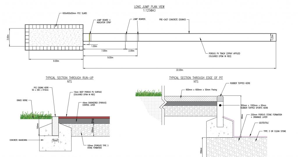 FieldFrom Design & Deliver